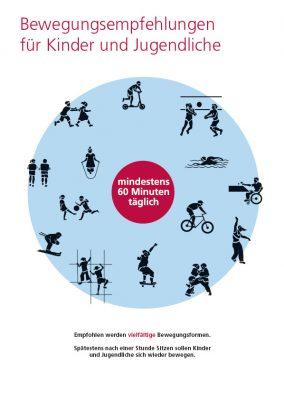 © Fonds Gesundes Österreich: Grafik Bewegungsempfehlungen